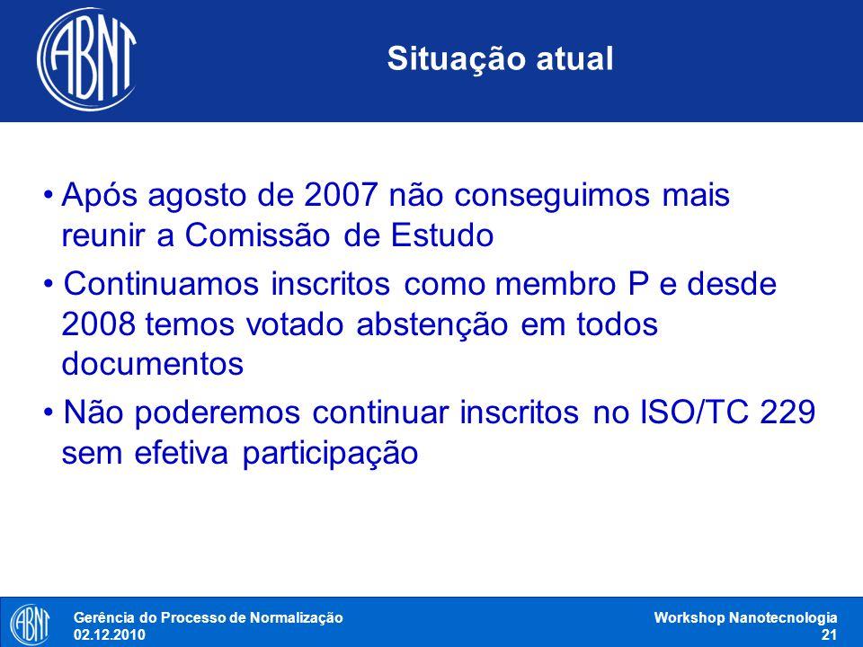 Situação atual Após agosto de 2007 não conseguimos mais reunir a Comissão de Estudo Continuamos inscritos como membro P e desde 2008 temos votado abst