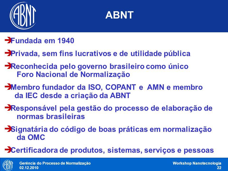 Fundada em 1940 Privada, sem fins lucrativos e de utilidade pública Reconhecida pelo governo brasileiro como único Foro Nacional de Normalização Membr