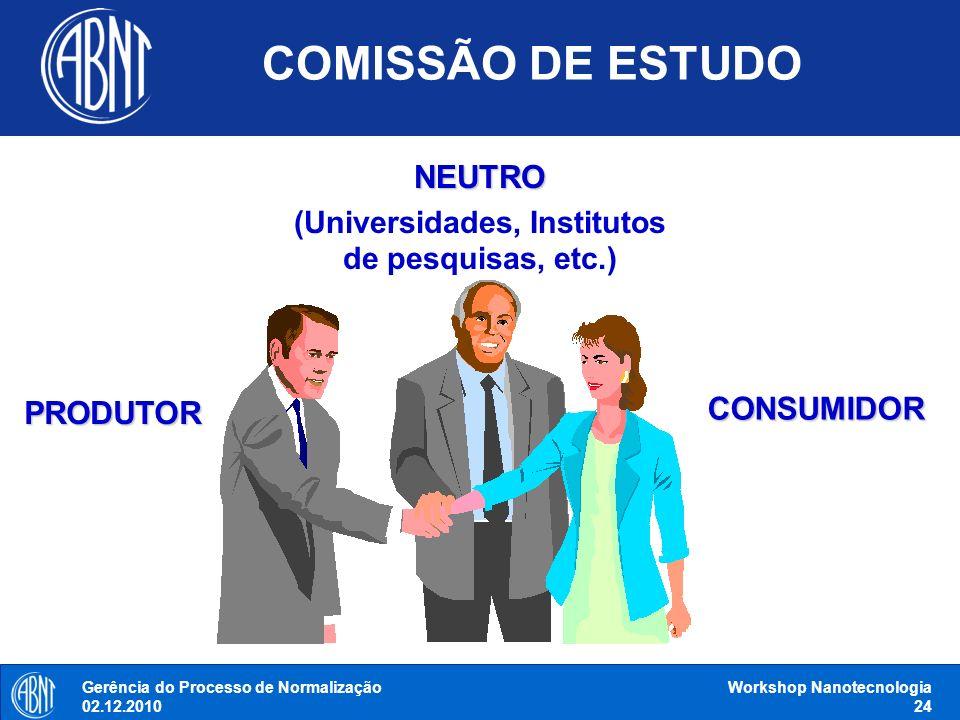 PRODUTOR NEUTRO (Universidades, Institutos de pesquisas, etc.) CONSUMIDOR COMISSÃO DE ESTUDO Gerência do Processo de Normalização 02.12.2010 Workshop
