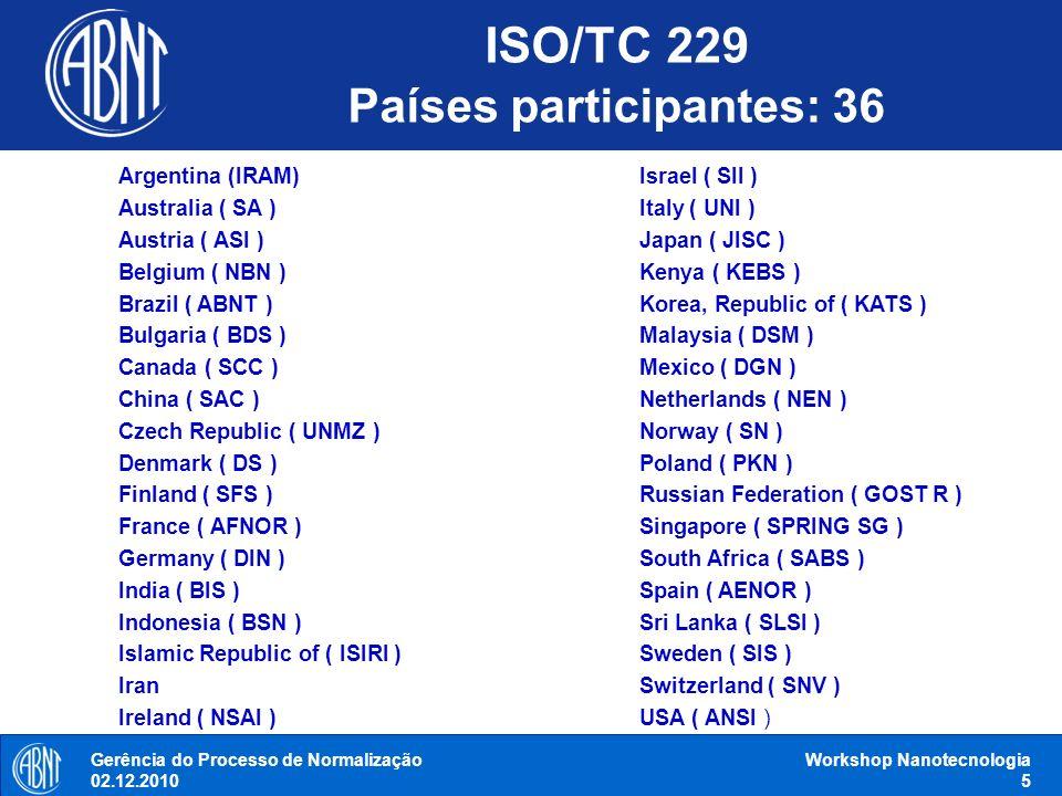 ISO/TC 229 Países participantes: 36 Gerência do Processo de Normalização 02.12.2010 Workshop Nanotecnologia 5 Argentina (IRAM) Israel ( SII ) Australi