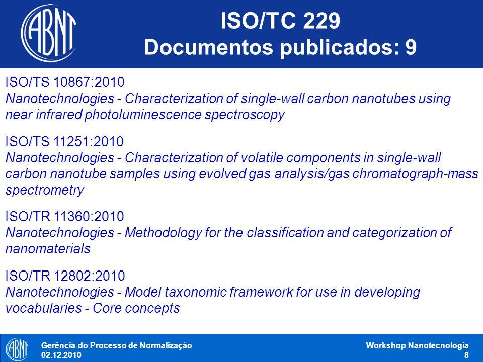 Workshop Nanotecnologia 8 ISO/TS 10867:2010 Nanotechnologies - Characterization of single-wall carbon nanotubes using near infrared photoluminescence
