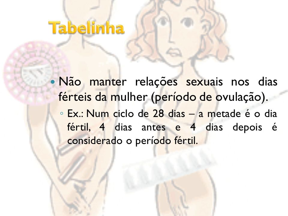Não manter relações sexuais nos dias férteis da mulher (período de ovulação).