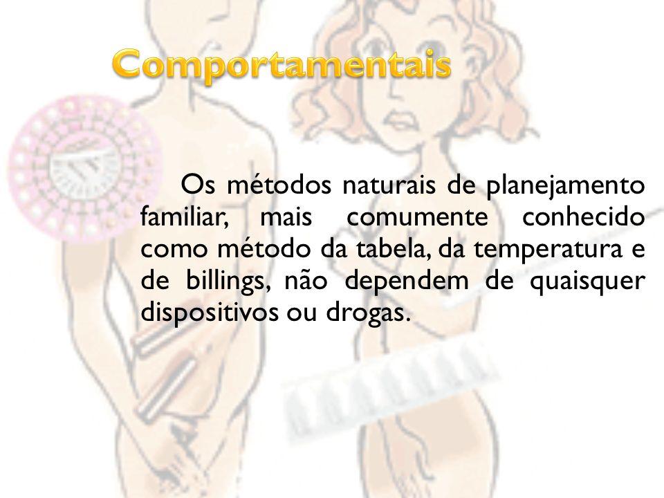 Os métodos naturais de planejamento familiar, mais comumente conhecido como método da tabela, da temperatura e de billings, não dependem de quaisquer dispositivos ou drogas.