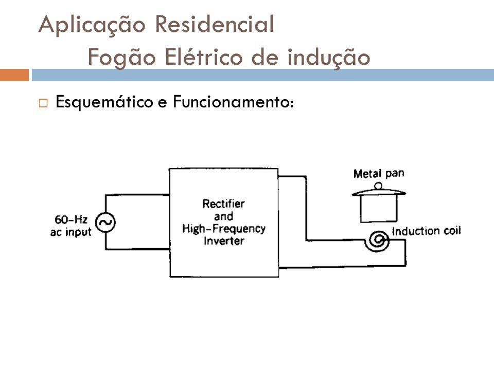 Aplicação Residencial Fogão Elétrico de indução Esquemático e Funcionamento: