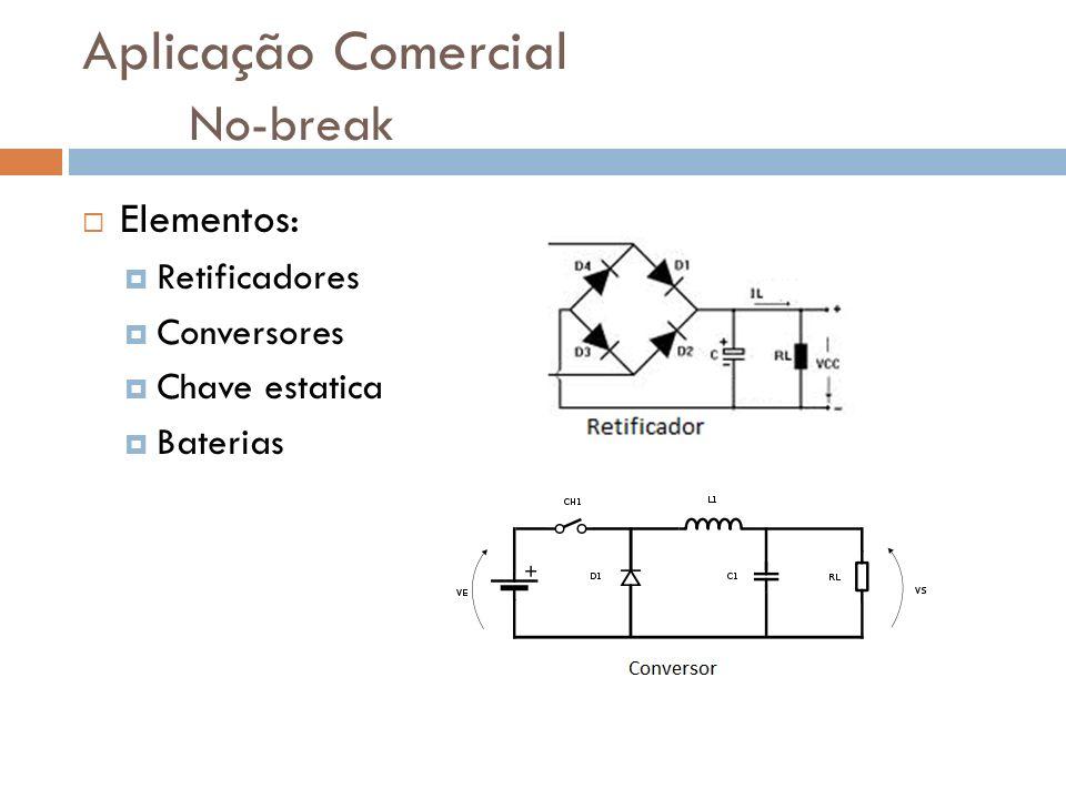 Aplicação Comercial No-break Elementos: Retificadores Conversores Chave estatica Baterias