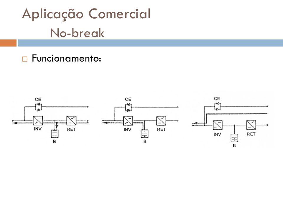Aplicação Comercial No-break Funcionamento: