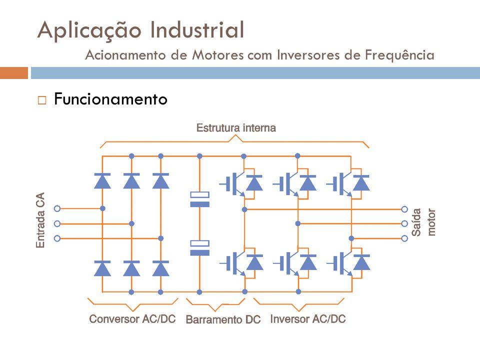 Aplicação Industrial Acionamento de Motores com Inversores de Frequência Funcionamento
