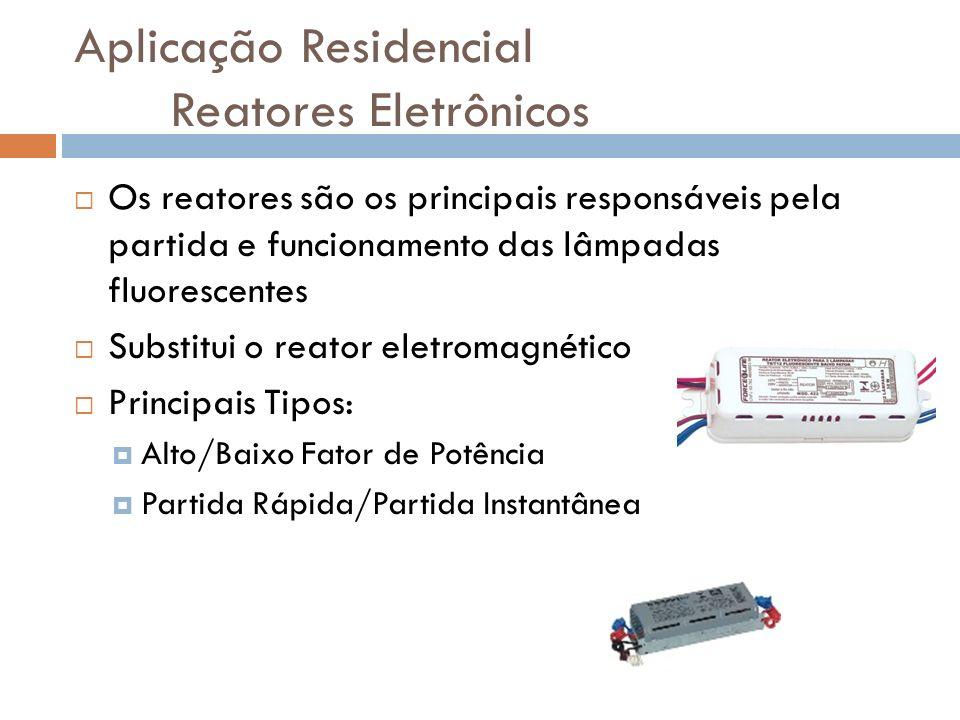 Aplicação Residencial Reatores Eletrônicos Os reatores são os principais responsáveis pela partida e funcionamento das lâmpadas fluorescentes Substitui o reator eletromagnético Principais Tipos: Alto/Baixo Fator de Potência Partida Rápida/Partida Instantânea