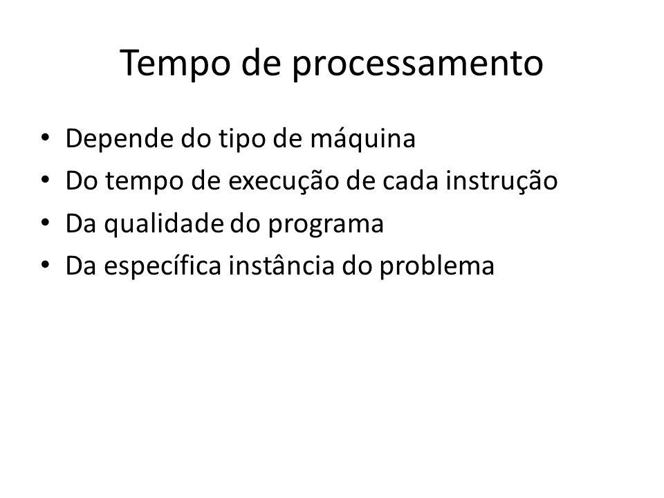 Tempo de processamento Depende do tipo de máquina Do tempo de execução de cada instrução Da qualidade do programa Da específica instância do problema