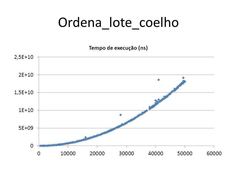 Ordena_lote_coelho