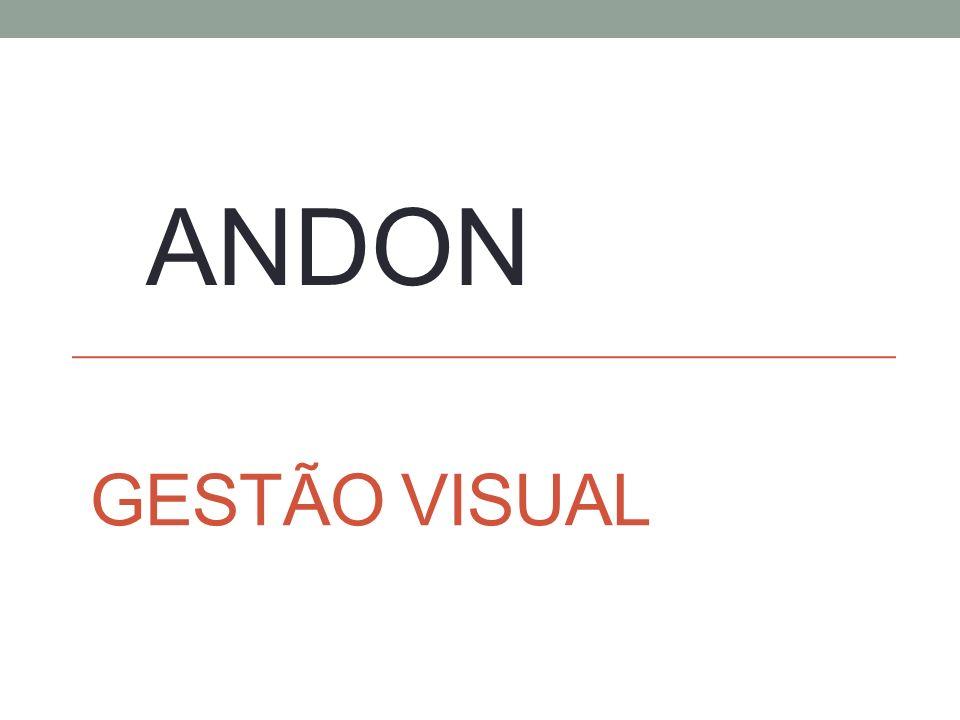 GESTÃO VISUAL ANDON