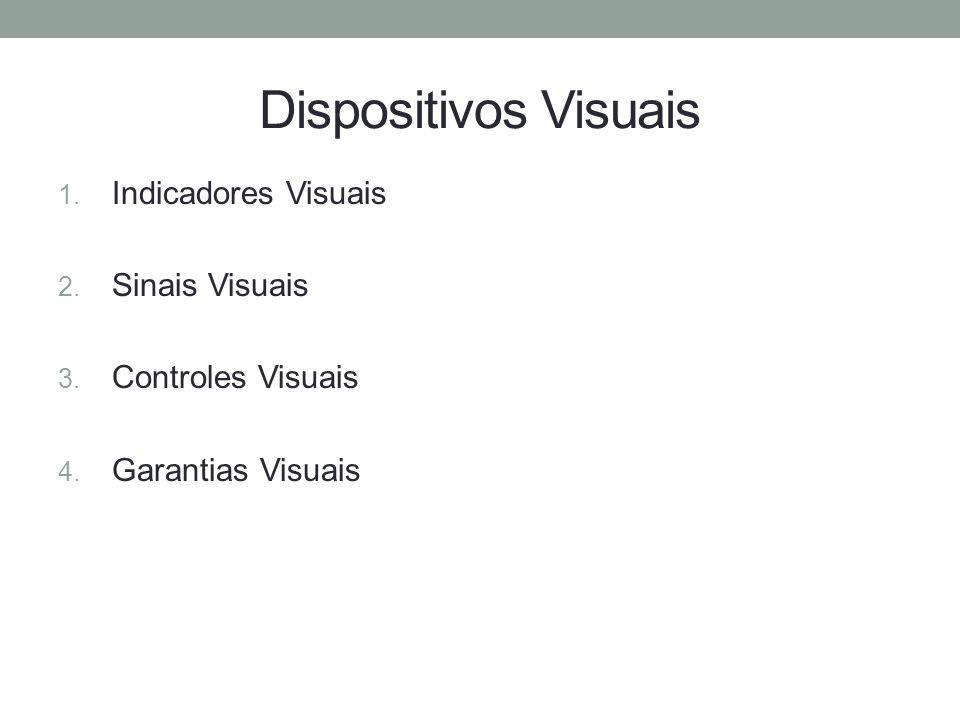 Dispositivos Visuais 1. Indicadores Visuais 2. Sinais Visuais 3. Controles Visuais 4. Garantias Visuais