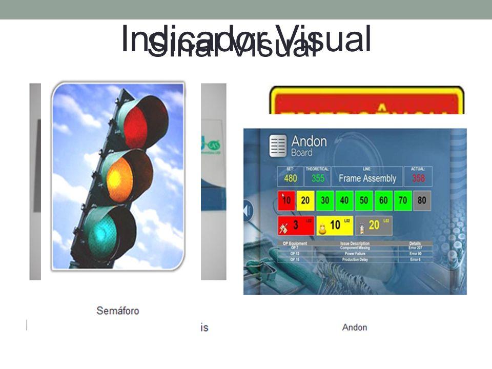 Indicador Visual Sinal Visual
