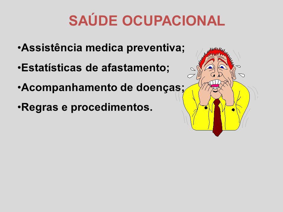 Assistência medica preventiva; Estatísticas de afastamento; Acompanhamento de doenças; Regras e procedimentos.