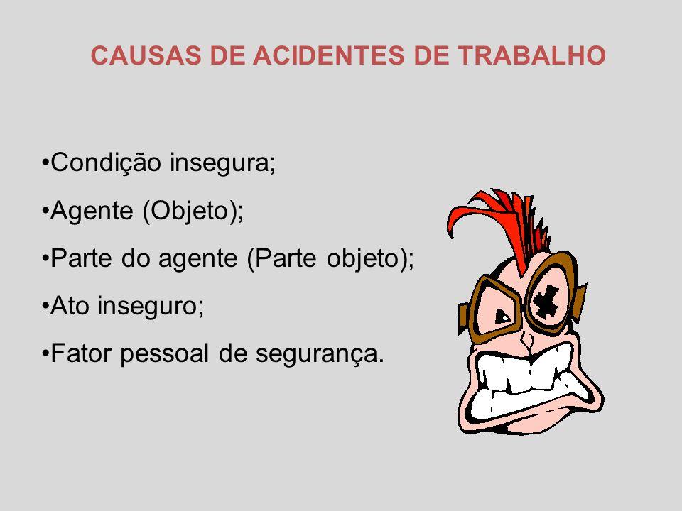 Condição insegura; Agente (Objeto); Parte do agente (Parte objeto); Ato inseguro; Fator pessoal de segurança.