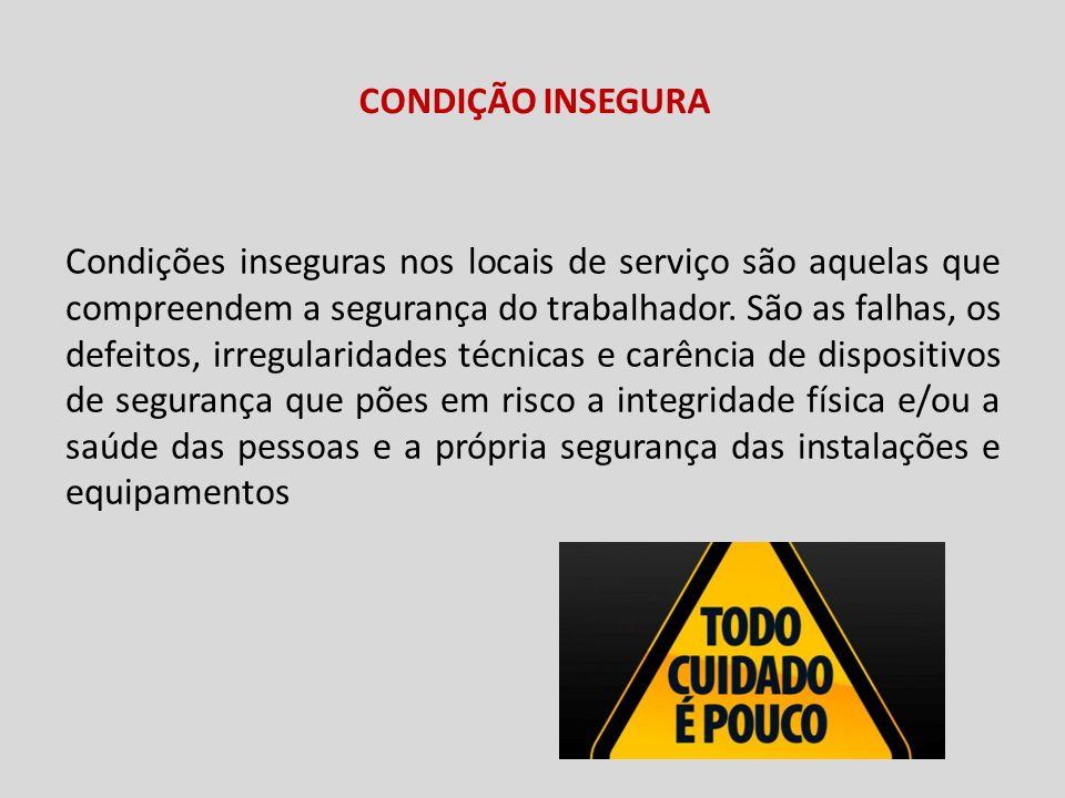 · Falta de proteção em máquinas e equipamentos · Deficiência de maquinário e ferramental · Passagens perigosas · Instalações elétricas inadequadas ou defeituosas · Falta de equipamento de proteção individual · Nível de ruído elevado · Proteções inadequadas ou defeituosas · Má arrumação/falta de limpeza · Defeitos nas edificações · Iluminação inadequada · Piso danificado · Risco de fogo ou explosão Abaixo alguns exemplos de condições inseguras mais comumente conhecidas: