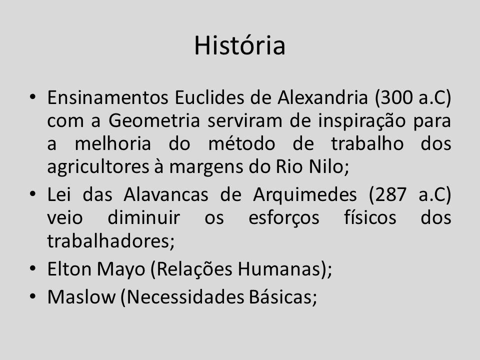 História Ensinamentos Euclides de Alexandria (300 a.C) com a Geometria serviram de inspiração para a melhoria do método de trabalho dos agricultores à margens do Rio Nilo; Lei das Alavancas de Arquimedes (287 a.C) veio diminuir os esforços físicos dos trabalhadores; Elton Mayo (Relações Humanas); Maslow (Necessidades Básicas;