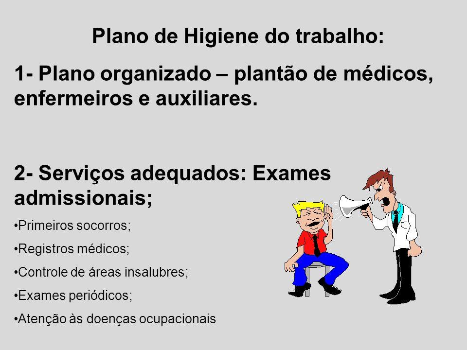 Plano de Higiene do trabalho: 1- Plano organizado – plantão de médicos, enfermeiros e auxiliares.