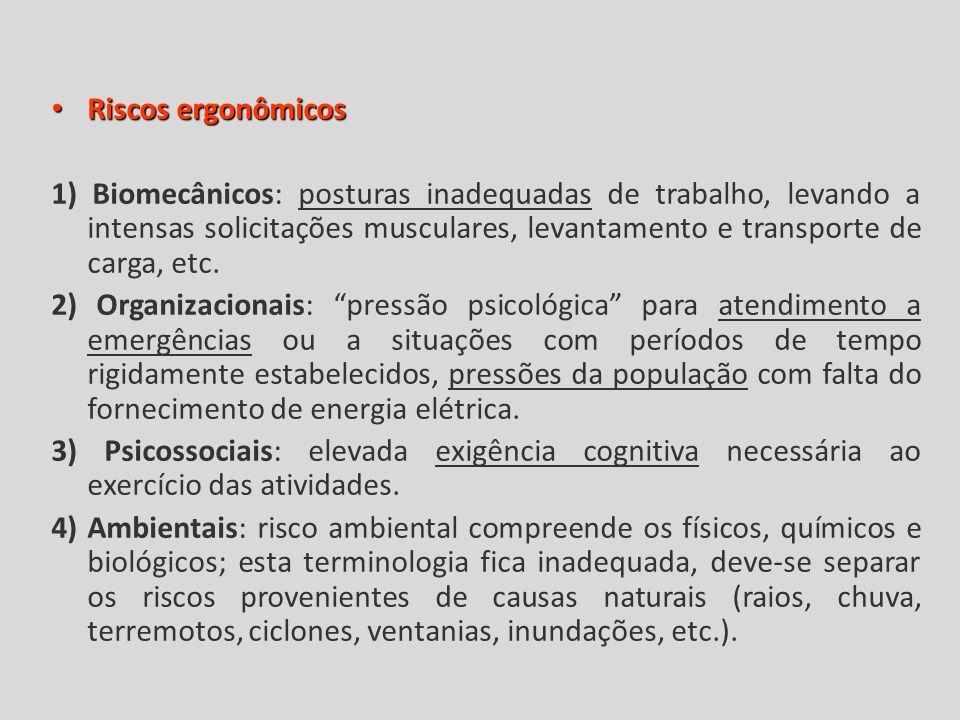 Definições – Risco: capacidade de uma grandeza com potencial para causar lesões ou danos à saúde das pessoas.