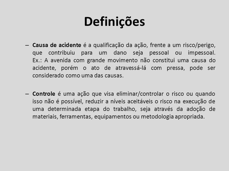 Definições – Causa de acidente é a qualificação da ação, frente a um risco/perigo, que contribuiu para um dano seja pessoal ou impessoal.