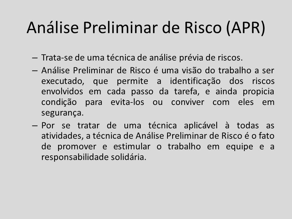 Análise Preliminar de Risco (APR) – Trata-se de uma técnica de análise prévia de riscos.