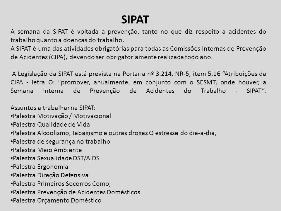 A semana da SIPAT é voltada à prevenção, tanto no que diz respeito a acidentes do trabalho quanto a doenças do trabalho. A SIPAT é uma das atividades