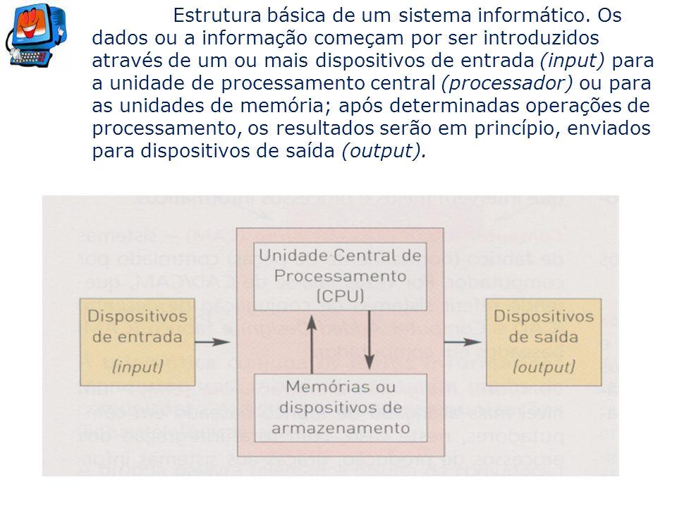 Estrutura básica de um sistema informático. Os dados ou a informação começam por ser introduzidos através de um ou mais dispositivos de entrada (input