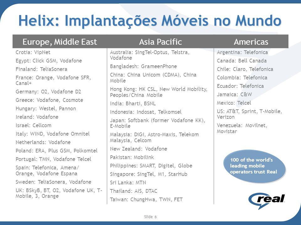 Slide 6 Helix: Implantações Móveis no Mundo Europe, Middle EastAsia PacificAmericas Crotia: VipNet Egypt: Click GSM, Vodafone Finaland: TeliaSonera Fr