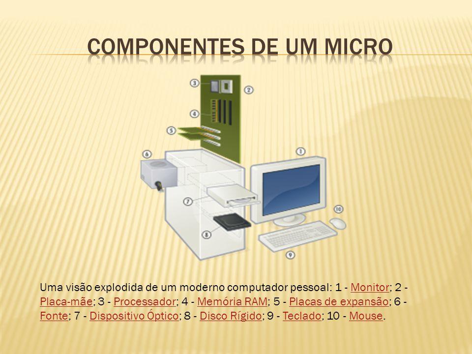 Uma visão explodida de um moderno computador pessoal: 1 - Monitor; 2 - Placa-mãe; 3 - Processador; 4 - Memória RAM; 5 - Placas de expansão; 6 - Fonte;