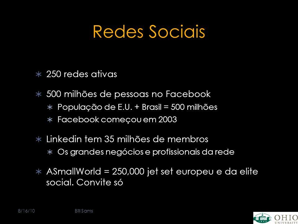 Redes Sociais 250 redes ativas 500 milhões de pessoas no Facebook População de E.U. + Brasil = 500 milhões Facebook começou em 2003 Linkedin tem 35 mi