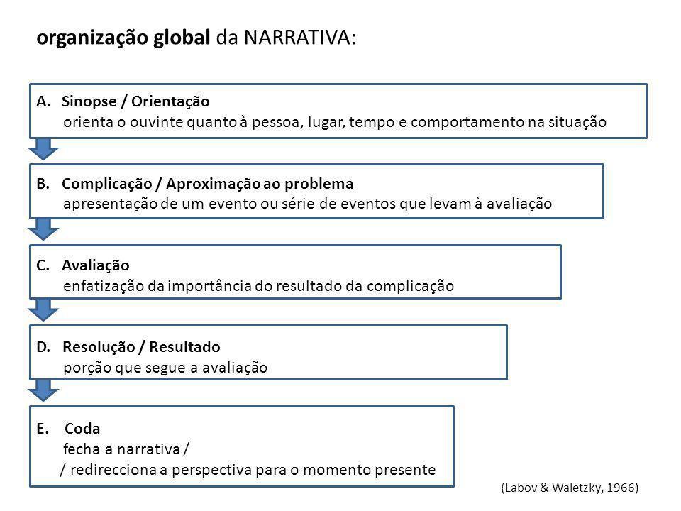 organização global da NARRATIVA: A.Sinopse / Orientação orienta o ouvinte quanto à pessoa, lugar, tempo e comportamento na situação B.
