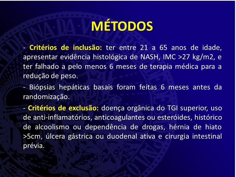 Critérios de inclusão - Critérios de inclusão: ter entre 21 a 65 anos de idade, apresentar evidência histológica de NASH, IMC >27 kg/m2, e ter falhado a pelo menos 6 meses de terapia médica para a redução de peso.