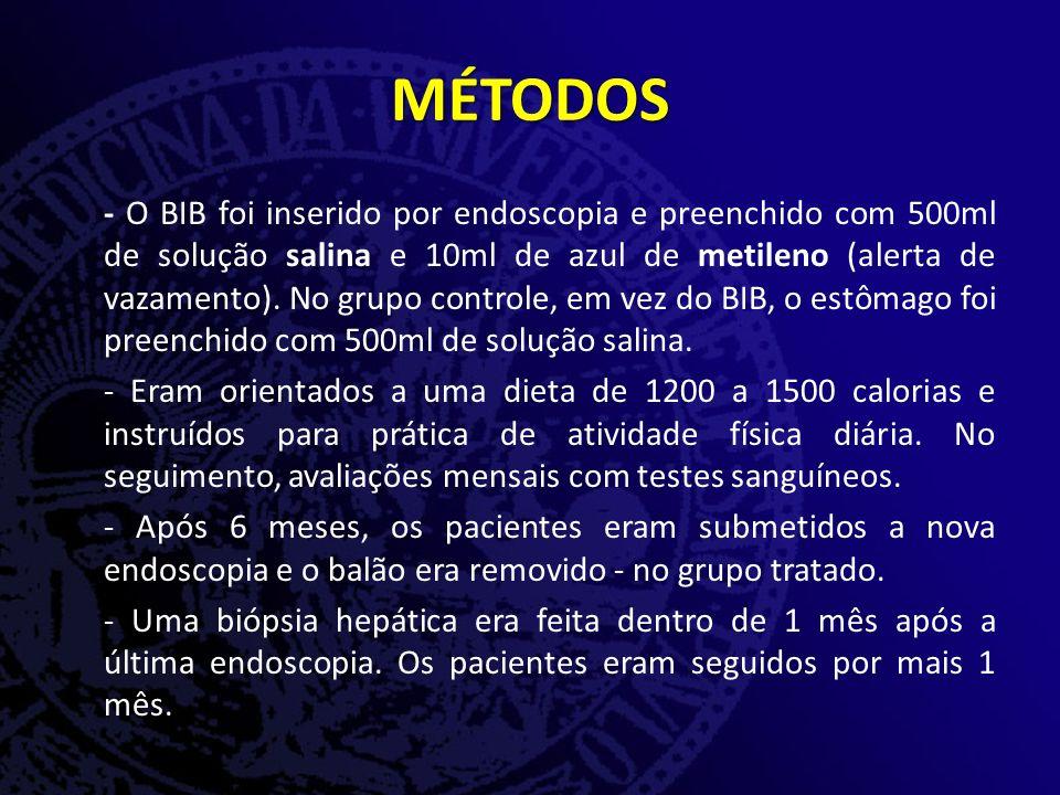 - O BIB foi inserido por endoscopia e preenchido com 500ml de solução salina e 10ml de azul de metileno (alerta de vazamento).