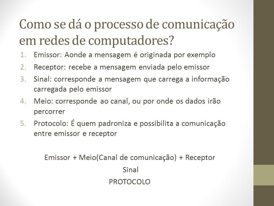 Como se dá o processo de comunicação em redes de computadores.