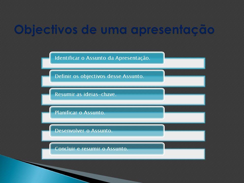 1. Escolher a estrutura de apresentação 2. Definir o esquema do dispositivo 3.