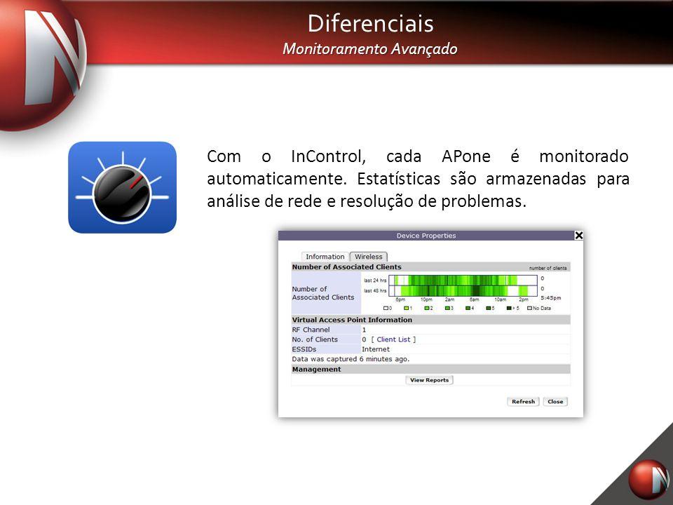 Diferenciais Monitoramento Avançado Com o InControl, cada APone é monitorado automaticamente. Estatísticas são armazenadas para análise de rede e reso