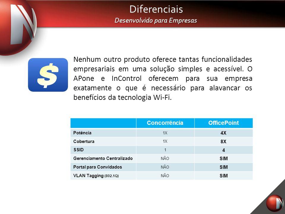 Diferenciais Desenvolvido para Empresas Nenhum outro produto oferece tantas funcionalidades empresariais em uma solução simples e acessível. O APone e