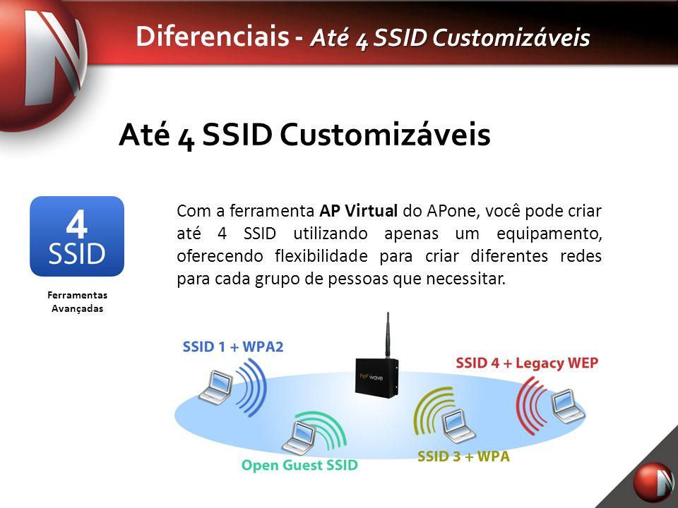Até 4 SSID Customizáveis Diferenciais - Até 4 SSID Customizáveis Até 4 SSID Customizáveis Com a ferramenta AP Virtual do APone, você pode criar até 4