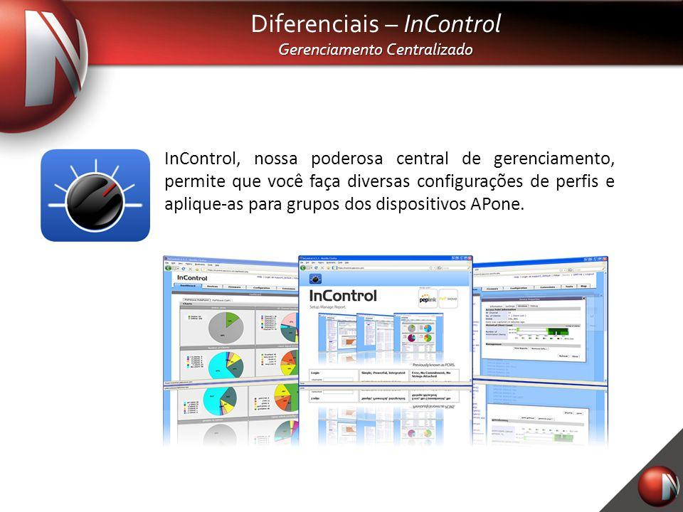 InControl Diferenciais – InControl Gerenciamento Centralizado InControl, nossa poderosa central de gerenciamento, permite que você faça diversas confi