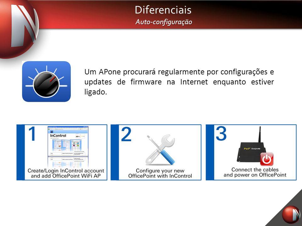 Diferenciais Facilidade na Expansão de Rede Quando chega a hora de expandir sua rede, pode-se aplicar a configuração atual em novos dispositivos.