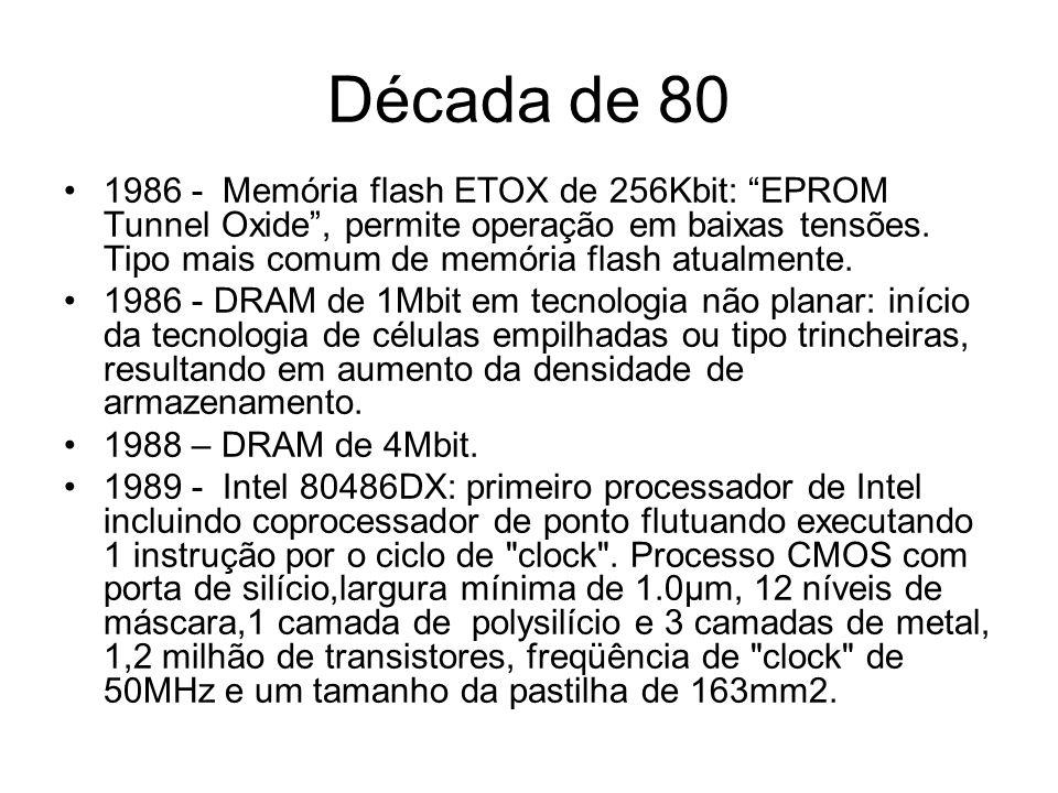 Década de 90 1991 - DRAM de 16Mbit.
