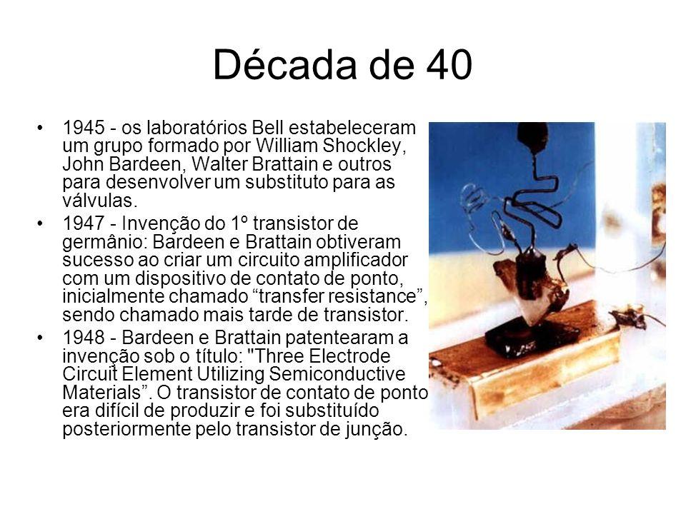 Década de 50 1950 – Desenvolvido pela Texas um método para produzir tarugos de germânio com junções crescidas, abrindo o caminho para a fabricação do transistor de junção.