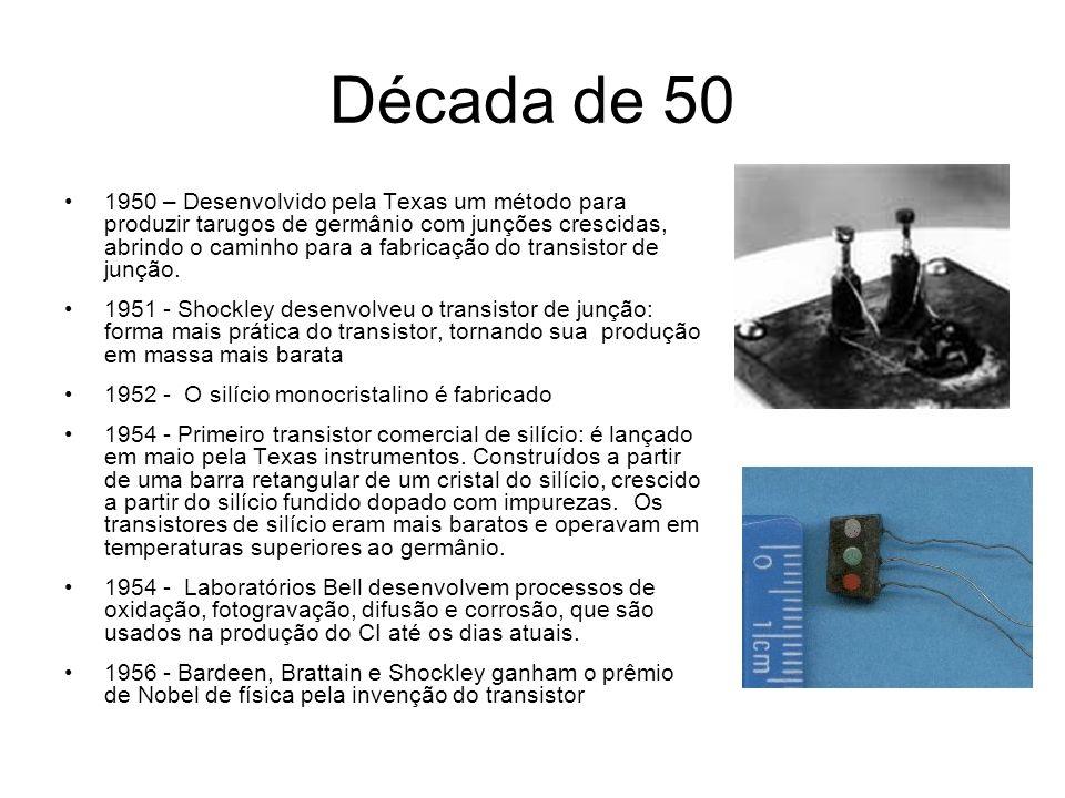Década de 50 1954 - O primeiro rádio a transistor Regency Tr-1 é introduzido no mercado.