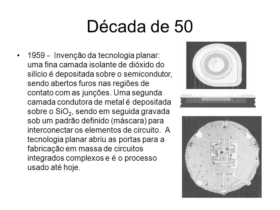 Década de 60 1960 - Deposição epitaxial: laboratórios Bell desenvolveram a técnica por meio da qual uma camada de material monocristalino é depositada em uma substrato cristalino.