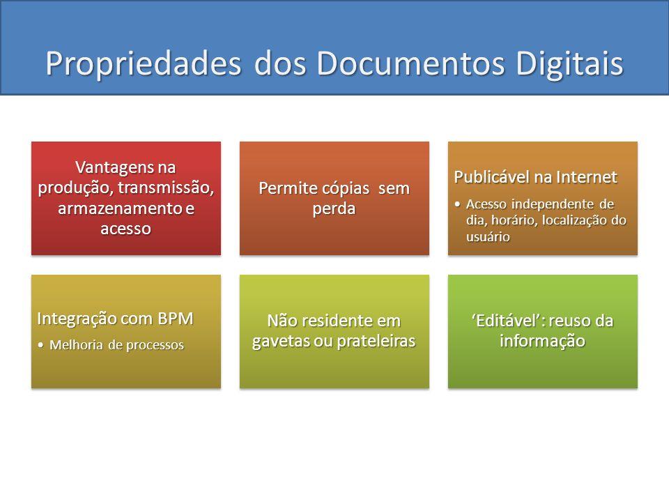 Propriedades dos Documentos Digitais Não é legível a olho nu Pode se apresentar de formas diferentes, dependendo do dispositivo de leitura Degradação das mídias digitais (perecível) Obsolescência de formatos Editável, se não controlado Pode ser composto por múltiplos componentes Dependência do contexto tecnológico