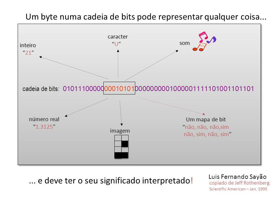 Um byte numa cadeia de bits pode representar qualquer coisa... cadeia de bits: 01011100000000101010000000001000001111101001101101 caracter U som intei