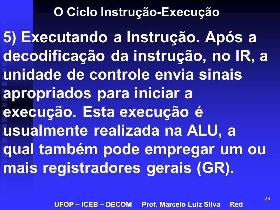 23 O Ciclo Instrução-Execução 5) Executando a Instrução. Após a decodificação da instrução, no IR, a unidade de controle envia sinais apropriados para
