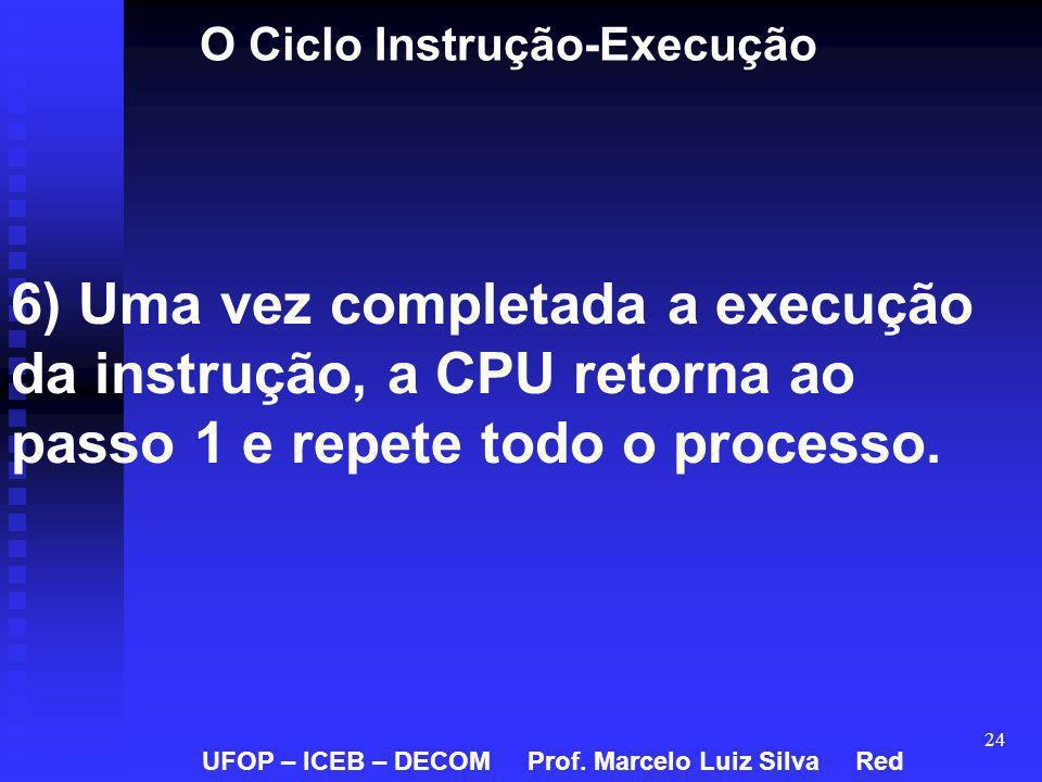 24 O Ciclo Instrução-Execução 6) Uma vez completada a execução da instrução, a CPU retorna ao passo 1 e repete todo o processo. UFOP – ICEB – DECOM Pr