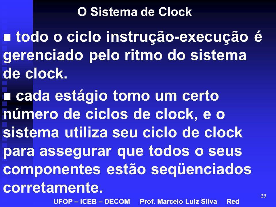 25 O Sistema de Clock todo o ciclo instrução-execução é gerenciado pelo ritmo do sistema de clock. cada estágio tomo um certo número de ciclos de cloc