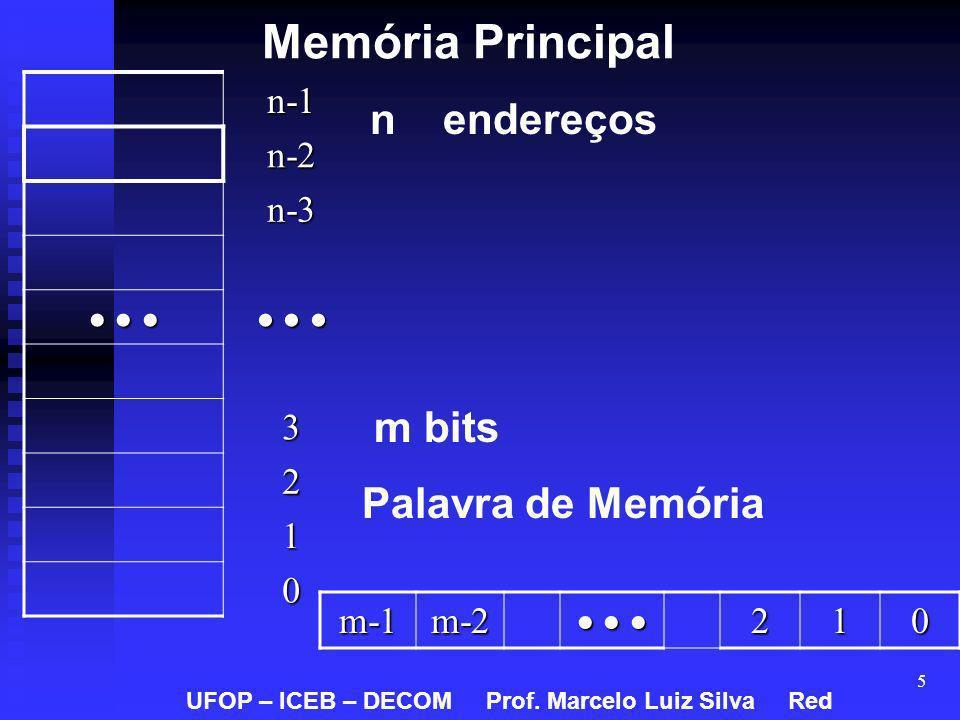 5 Memória Principal UFOP – ICEB – DECOM Prof. Marcelo Luiz Silva Red n-1 n-2 n-3 3 2 1 0 m-1m-2 210 n endereços m bits Palavra de Memória